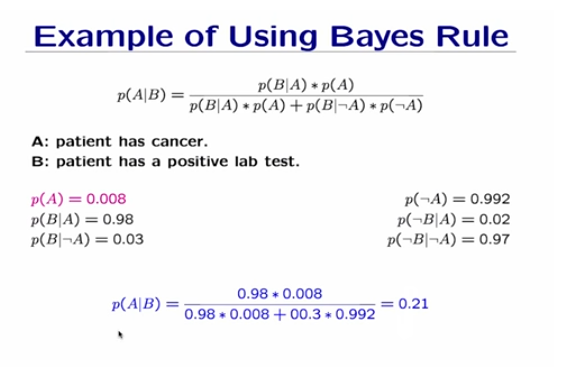 Bayes rule.PNG