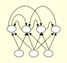 recurrent-network