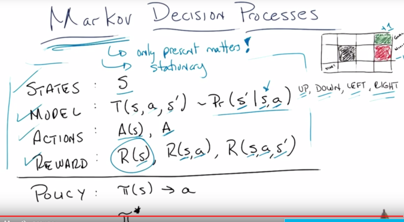 Markov decision process.PNG